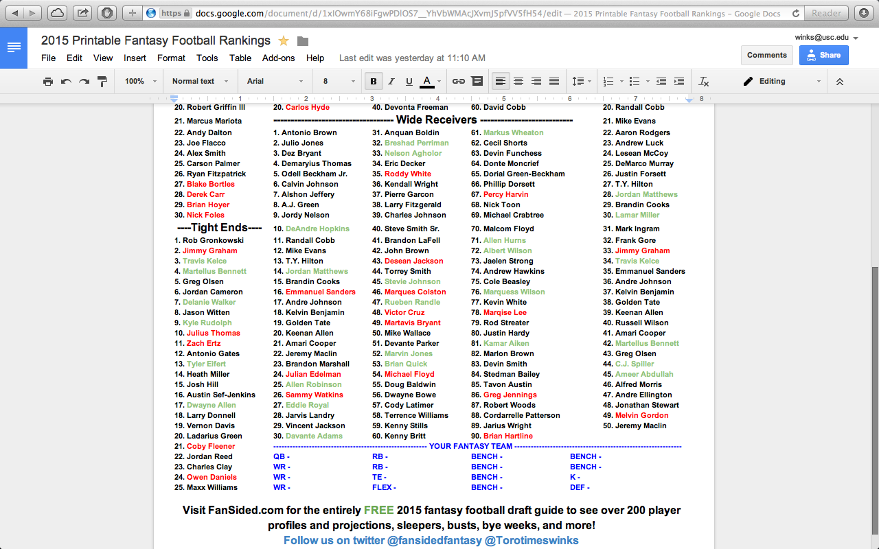 photograph about Printable Nfl Fantasy Rankings called 2015 Myth Soccer PPR Ratings